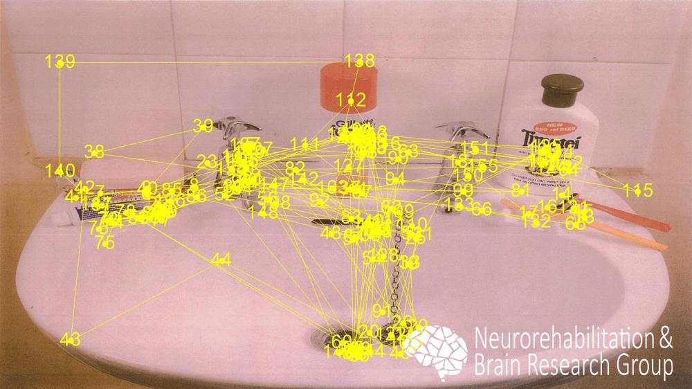 Eye tracking1